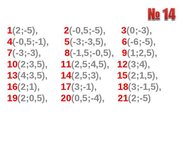 1(2;-5), 2(-0,5;-5), 3(0;-3), 4(-0,5;-1), 5(-3;-3,5), 6(-6;-5), 7(-3;-3), 8(-...