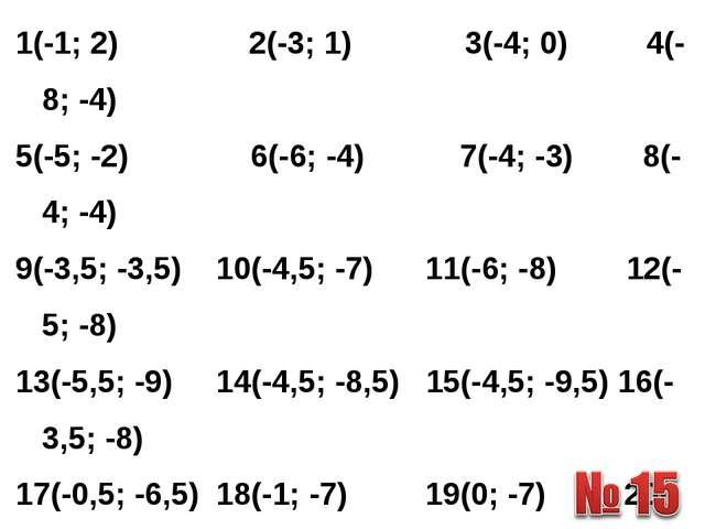 1(-1; 2) 2(-3; 1) 3(-4; 0) 4(-8; -4) 5(-5; -2) 6(-6; -4) 7(-4; -3) 8(-4; -4)...