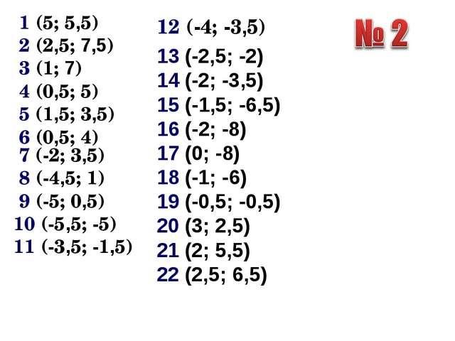 1 (5; 5,5) 2 (2,5; 7,5) 3 (1; 7) 4 (0,5; 5) 5 (1,5; 3,5) 6 (0,5; 4) 7 (-2; 3...