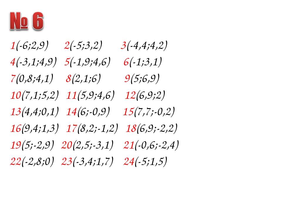 1(-6;2,9) 2(-5;3,2) 3(-4,4;4,2) 4(-3,1;4,9) 5(-1,9;4,6) 6(-1;3,1) 7(0,8;4,1)...
