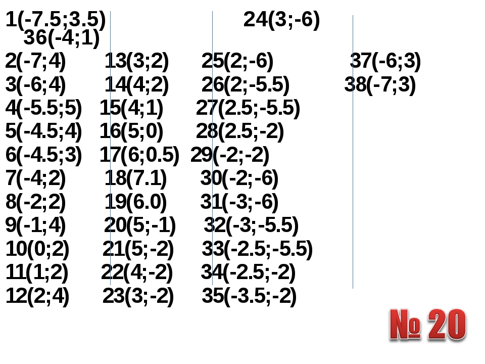 1(-7.5;3.5) 24(3;-6) 36(-4;1) 2(-7;4) 13(3;2) 25(2;-6) 37(-6;3) 3(-6;4) 14(4;...