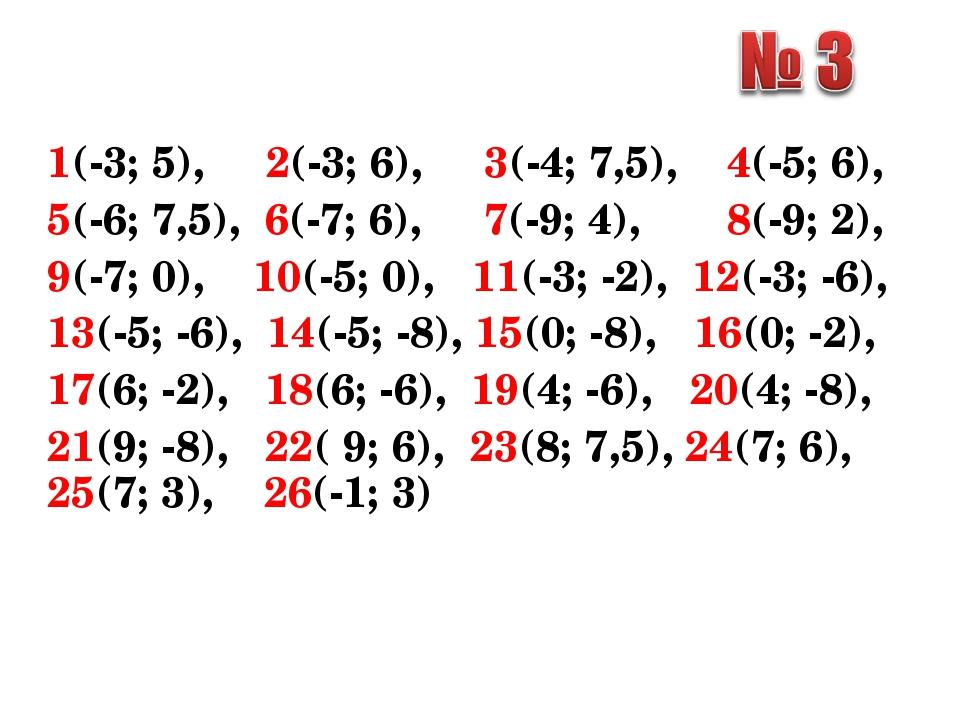 1(-3; 5), 2(-3; 6), 3(-4; 7,5), 4(-5; 6), 5(-6; 7,5), 6(-7; 6), 7(-9; 4), 8(-...