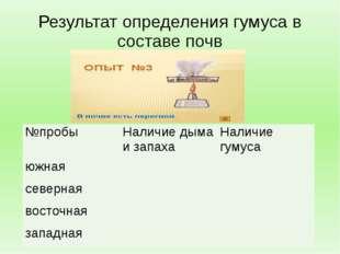 Результат определения гумуса в составе почв №пробы Наличие дыма и запаха Нали