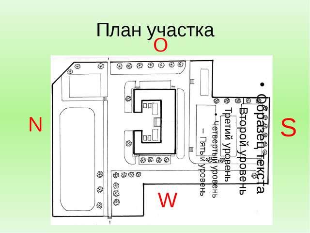 План участка S N W O