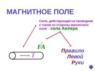 1. Определить направление силы Ампера.