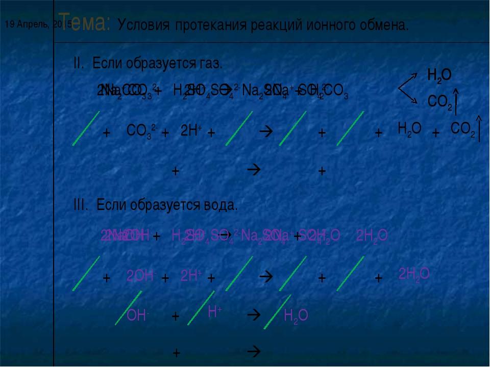 * Тема: Условия протекания реакций ионного обмена. II. Если образуется газ. N...