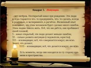 http://aida.ucoz.ru Квадрат 5. Интуиция. - нет пятёрок. Неоткрытый канал при