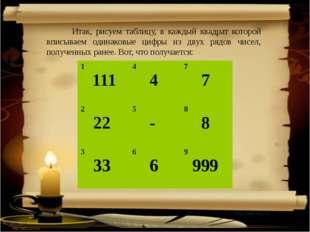 http://aida.ucoz.ru Итак, рисуем таблицу, в каждый квадрат которой вписываем