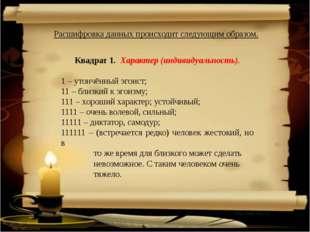 http://aida.ucoz.ru Расшифровка данных происходит следующим образом. Квадрат