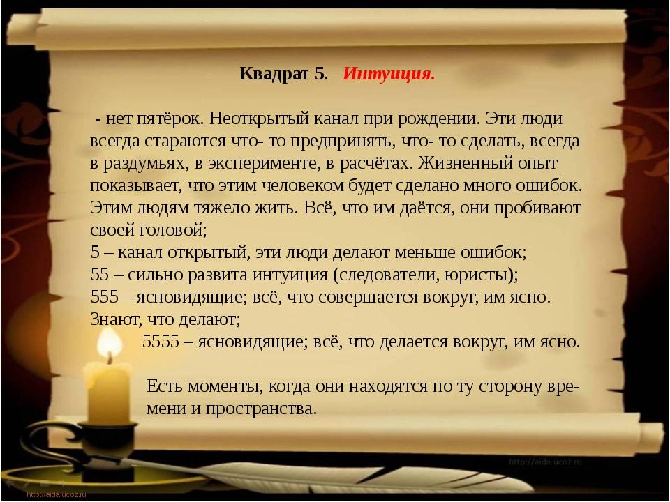 http://aida.ucoz.ru Квадрат 5. Интуиция. - нет пятёрок. Неоткрытый канал при...