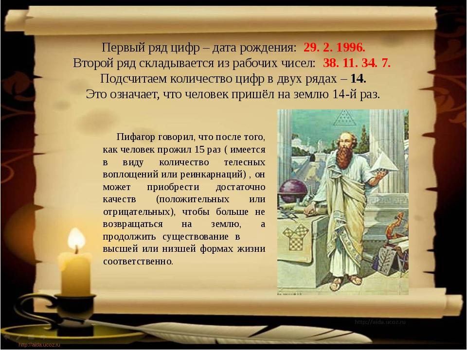 http://aida.ucoz.ru Первый ряд цифр – дата рождения: 29. 2. 1996. Второй ряд...