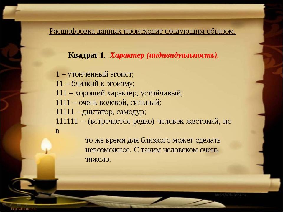http://aida.ucoz.ru Расшифровка данных происходит следующим образом. Квадрат...