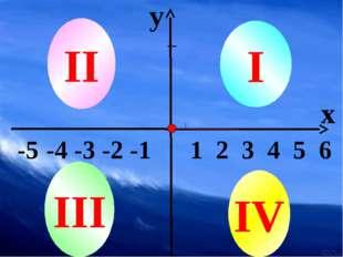 y x -5 -4 -3 -2 -1 1 2 3 4 5 6 I II III IV