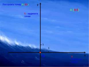о 1 1 х у Построить точку А (4;5) А (4;5) 4 - абсцисса точки 5 - ордината то