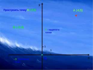 о 1 1 х у А (4;5) Простроить точку В (-3;3) В (-3;3) - 3 - абсцисса точки 3