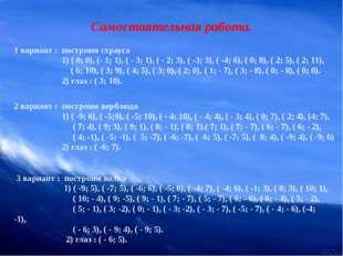 Самостоятельная работа. 1 вариант : построим страуса 1) ( 0; 0), (- 1; 1), (