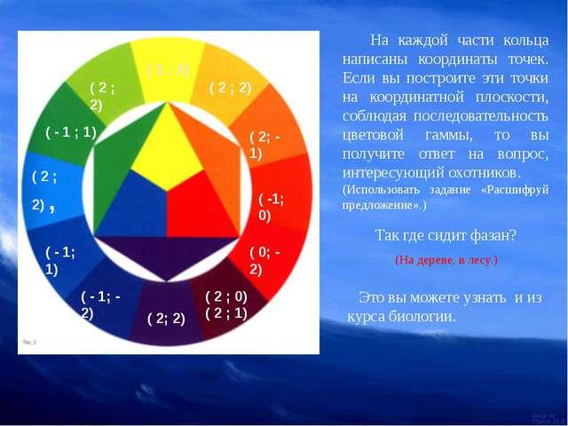 На каждой части кольца написаны координаты точек. Если вы построите эти точк...