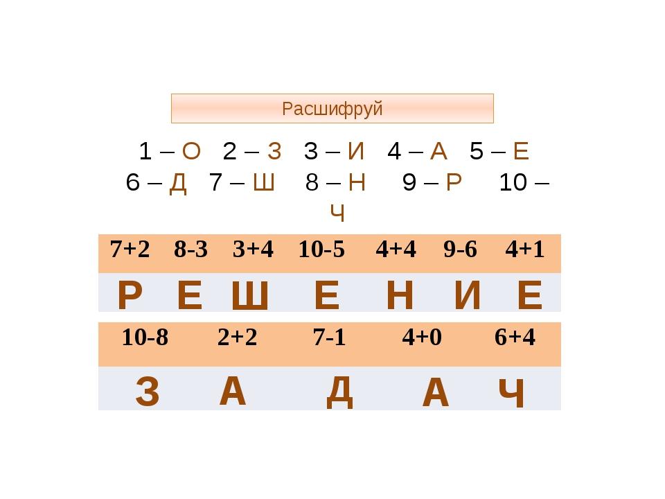 Расшифруй 1 – О 2 – З 3 – И 4 – А 5 – Е 6 – Д 7 – Ш 8 – Н 9 – Р 10 – Ч Р Е Е...