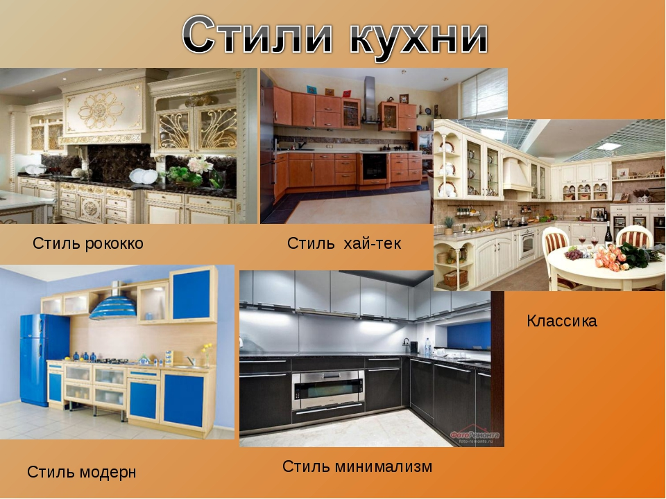 Проект на тему интерьер кухни столовой технология
