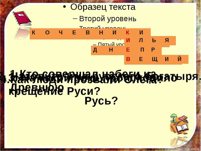 1.Кто совершал набеги на Древнюю Русь? 2. Назовите имя русского богатыря. 3....