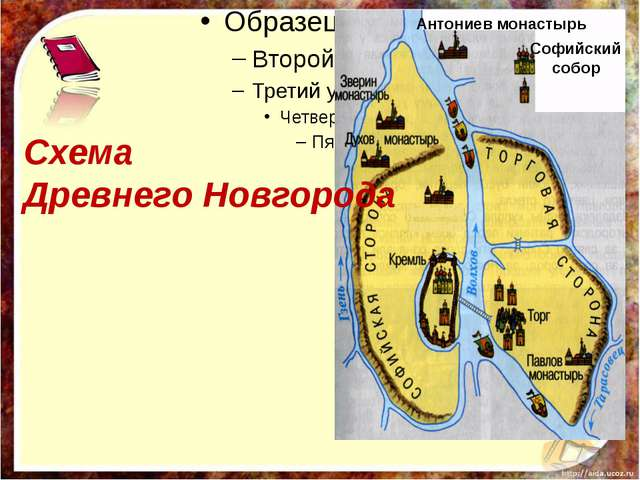 Антониев монастырь Софийский собор Схема Древнего Новгорода