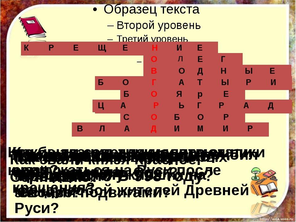 Какое важное событие произошло В 998 году? Какой Русский князь прославился С...
