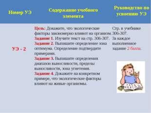 Номер УЭ Содержание учебного элемента Руководство по усвоению УЭ . УЭ - 2 . Ц