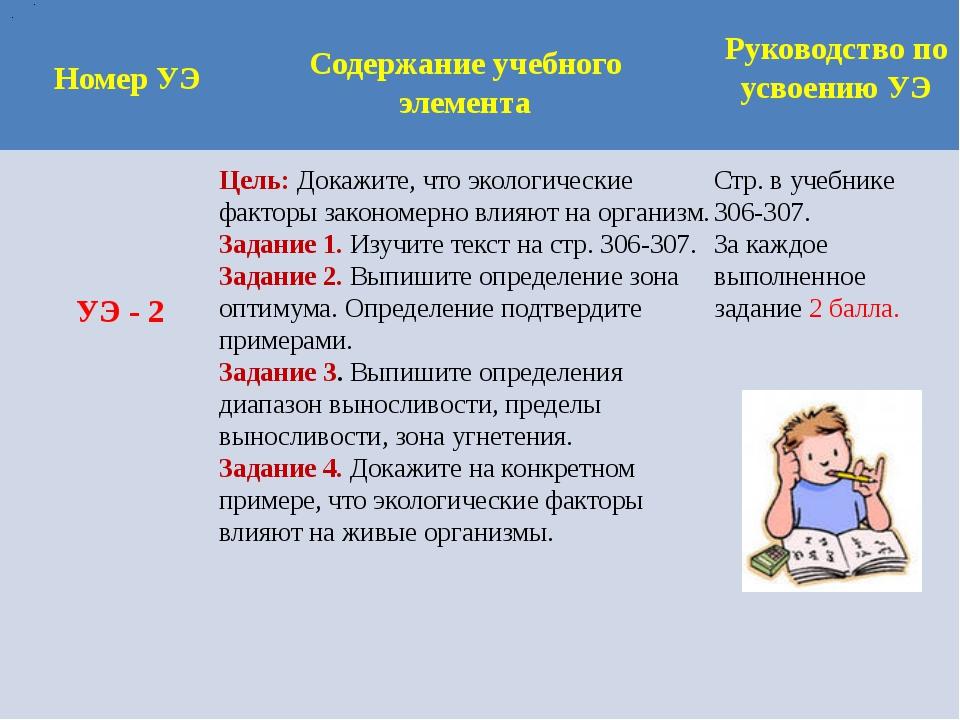 Номер УЭ Содержание учебного элемента Руководство по усвоению УЭ . УЭ - 2 . Ц...