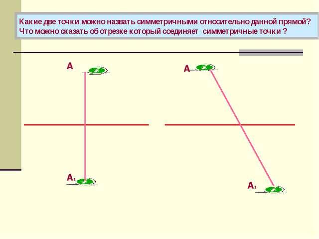 Какие две точки можно назвать симметричными относительно данной прямой? Что м...
