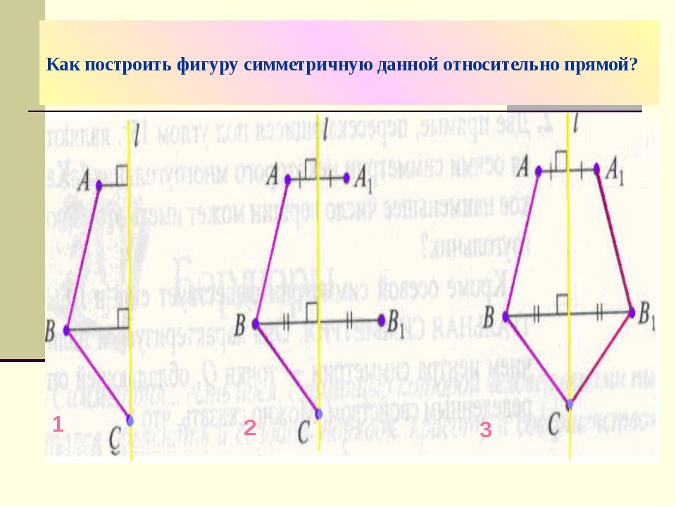 Как построить фигуру симметричную данной относительно прямой? 1 2 3