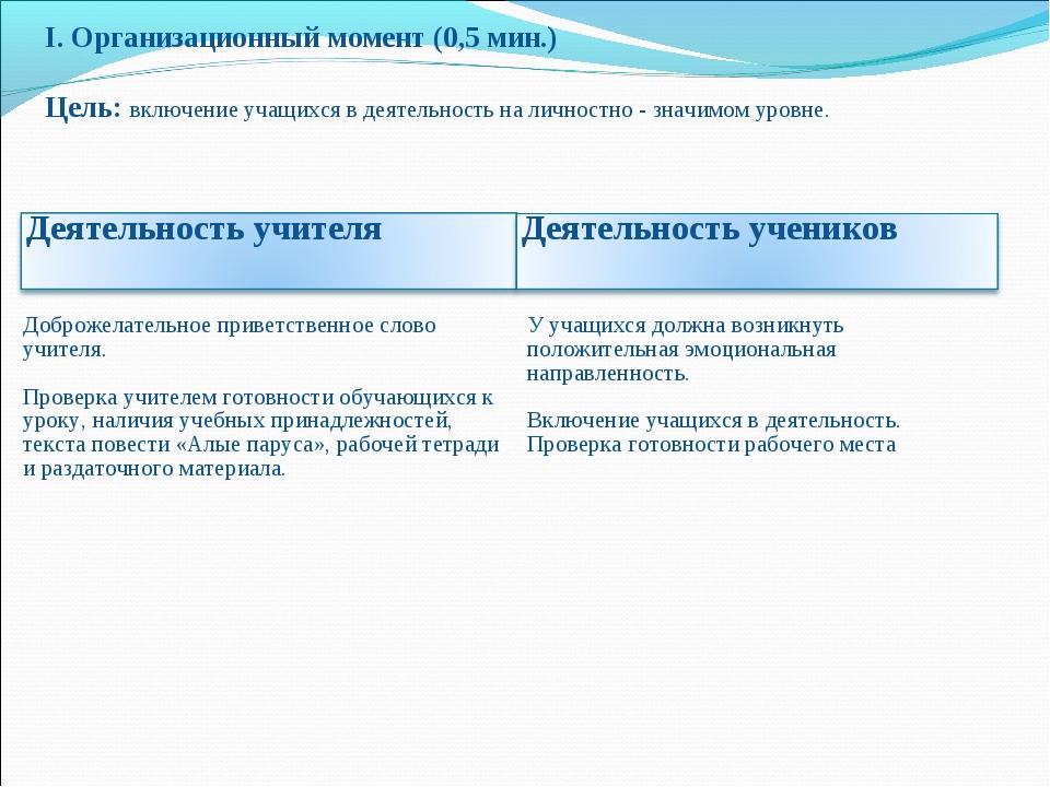 I. Организационный момент (0,5 мин.) Цель: включение учащихся в деятельность...
