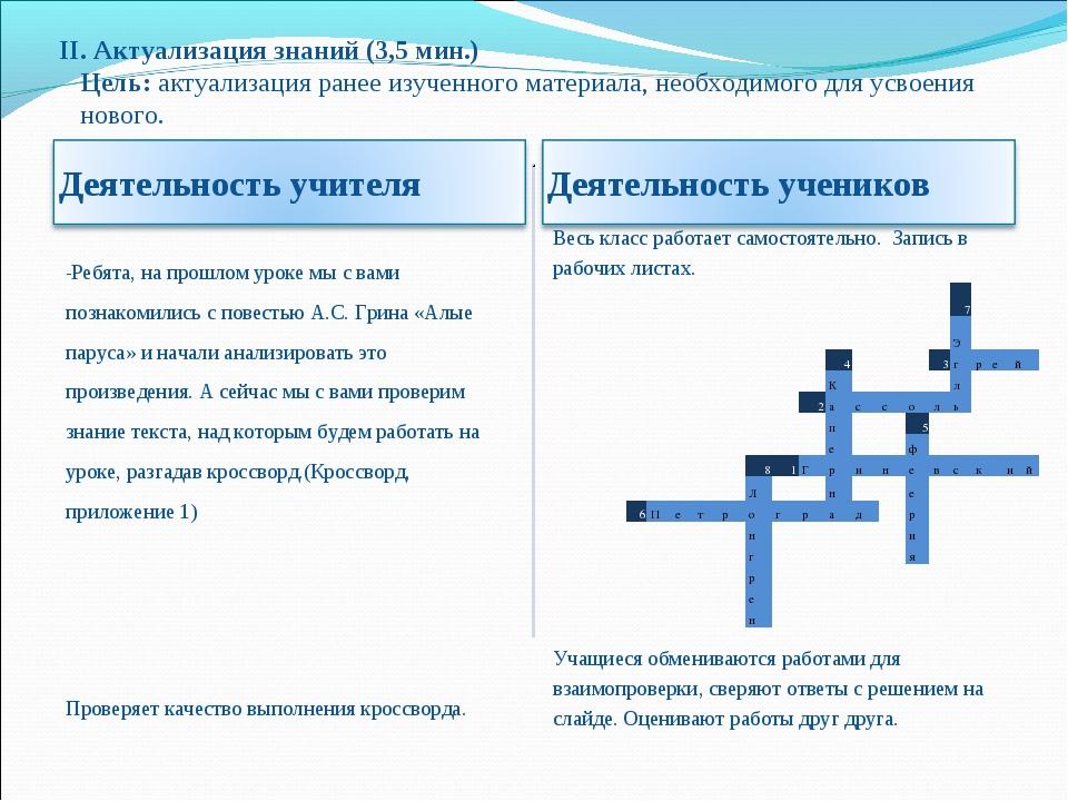 II. Актуализация знаний (3,5 мин.) Цель: актуализация ранее изученного матери...