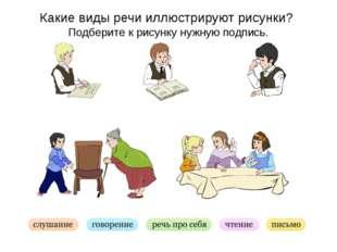 © InfoUrok.ru Какие виды речи иллюстрируют рисунки? Подберите к рисунку нужну