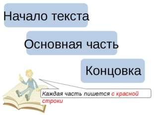 © InfoUrok.ru Начало текста Основная часть Концовка Каждая часть пишется с кр