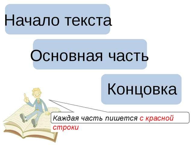© InfoUrok.ru Начало текста Основная часть Концовка Каждая часть пишется с кр...