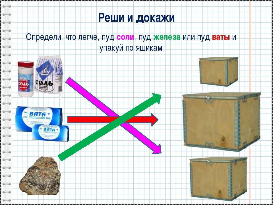 Реши и докажи Определи, что легче, пуд соли, пуд железа или пуд ваты и упакуй...
