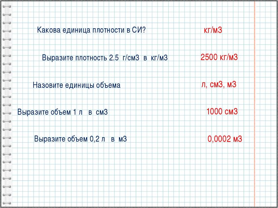 Какова единица плотности в СИ? Выразите плотность 2.5 г/см3 в кг/м3 Назовите...