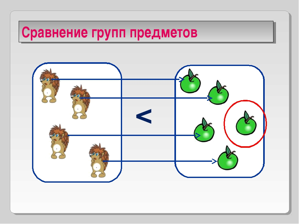 Сравнение групп предметов ^