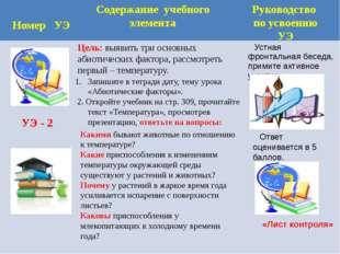 Номер УЭ Содержание учебного элемента Руководство по усвоению УЭ УЭ - 2 Цель: