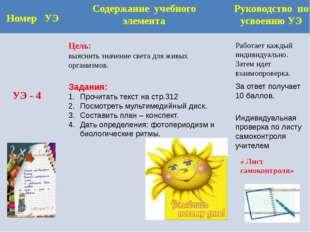 Номер УЭ Содержание учебного элемента Руководство по усвоению УЭ УЭ - 4 Цель: