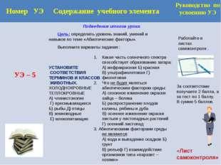 Номер УЭ Содержание учебного элемента Руководство по усвоению УЭ УЭ - 6 Подве