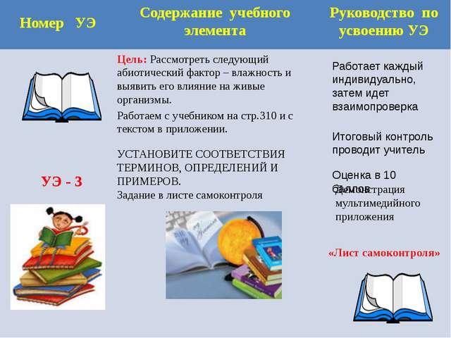 Номер УЭ Содержание учебного элемента Руководство по усвоению УЭ УЭ - 3 Цель:...