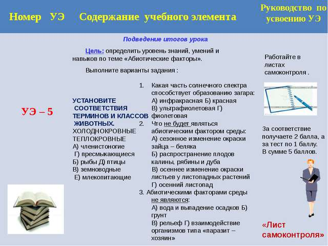 Номер УЭ Содержание учебного элемента Руководство по усвоению УЭ УЭ - 6 Подве...