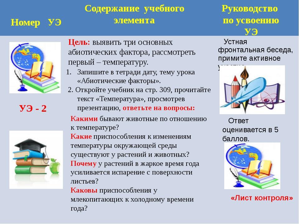 Номер УЭ Содержание учебного элемента Руководство по усвоению УЭ УЭ - 2 Цель:...