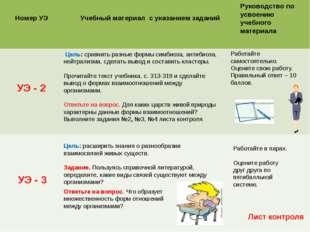Номер УЭ Учебный материал с указанием заданий Руководство по усвоению учебно
