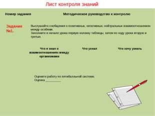 Лист контроля знаний Номер задания Методическое руководство к контролю Выслуш