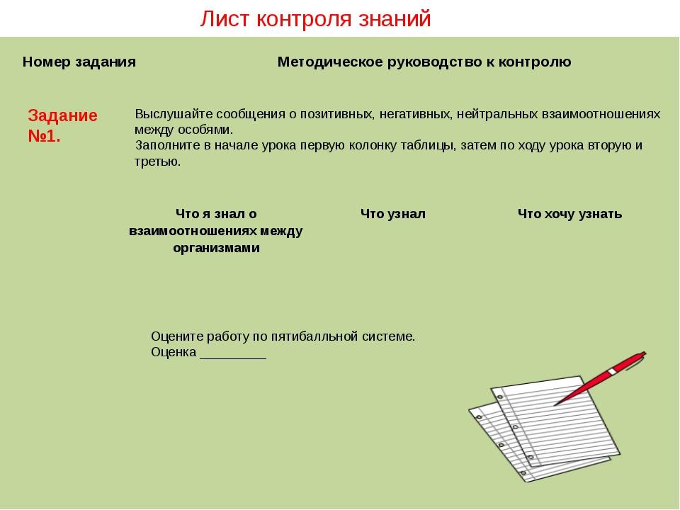 Лист контроля знаний Номер задания Методическое руководство к контролю Выслуш...