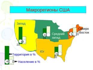 Запад Юг Средний запад Северо-Восток 49 21 22 24 24 35 5 20 Макрорегионы США