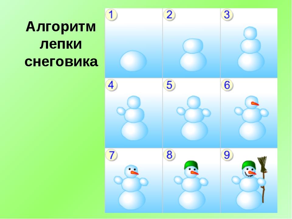 Алгоритм лепки снеговика