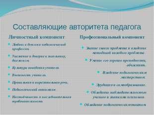 Составляющие авторитета педагога Личностный компонент Профессиональный компон